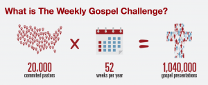 The Weekly Gospel Challenge